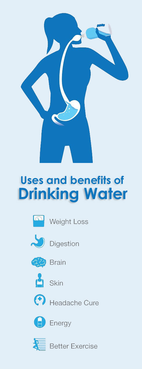 hipertenzija ir vandens suvartojimas