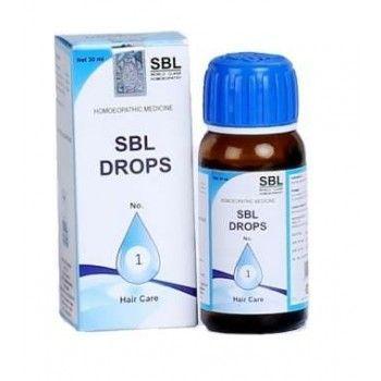 pierderea homeopatică homeopatică sbl cum să pierdeți în greutate vrei să dormi