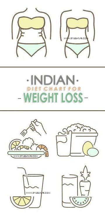 stiluri pentru pierderea în greutate